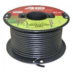 Cablu subteran pt gard...